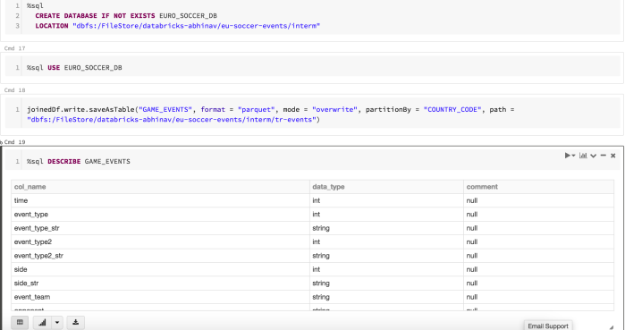 European Soccer Events Analysis with Apache Spark and